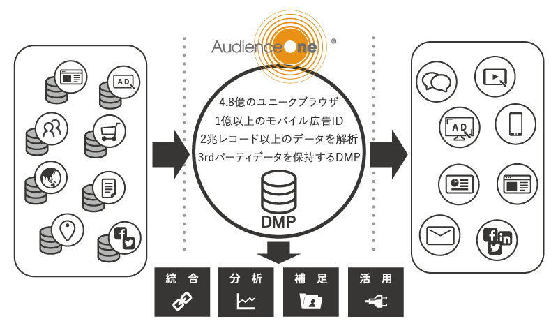 audienceone-feature-1-v2