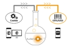 クロスデバイス変換サービスのご紹介―AudienceOne Discovery®―
