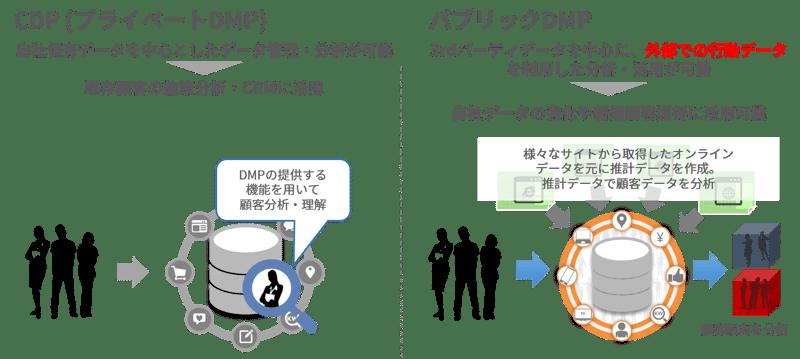 dmp-dwh-01