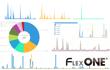 FlexOne®の多彩なレポートを紹介