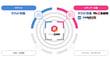 ライブ・エンタテインメント領域のチケット購入データを広告配信に活用!「PIA DMP」のご紹介