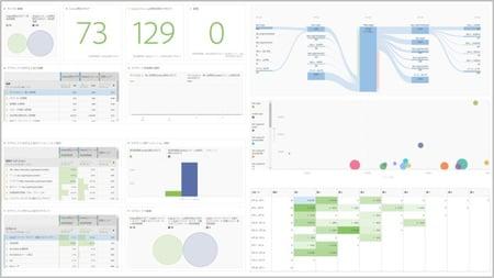 Adobe Analyticsの一層充実した機能