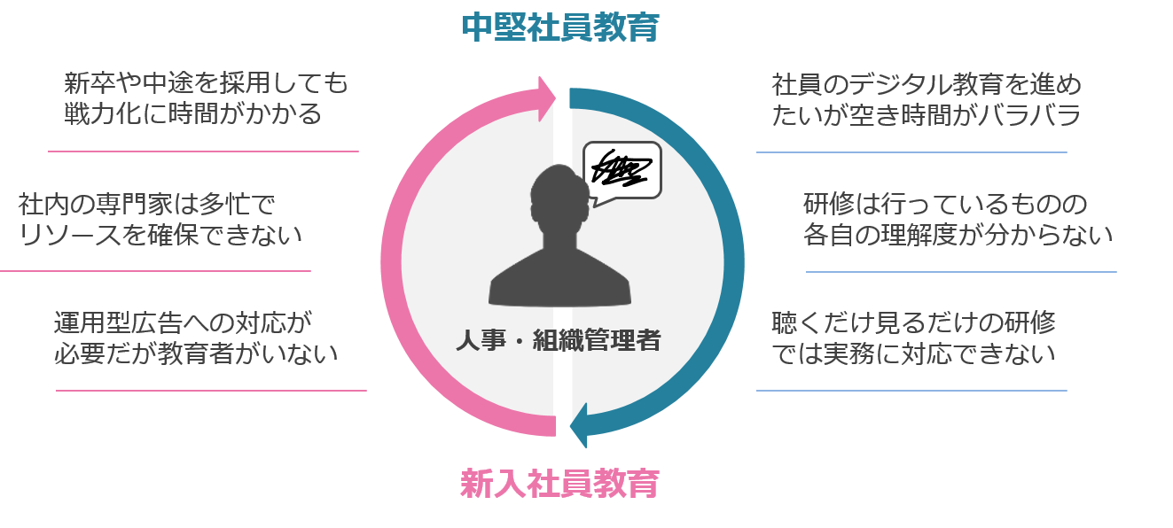 td-trainingーeducation_01-3