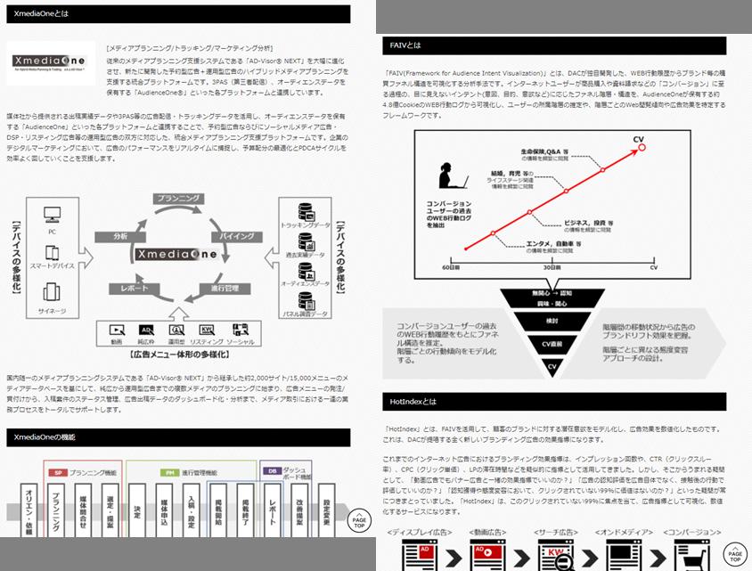XmediaOneページ